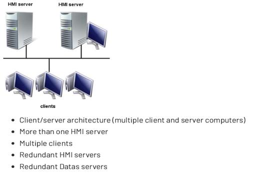 plc programming ftview plc