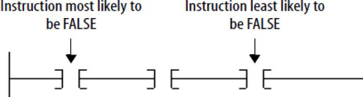 plc programming img 5f19866733014 plc