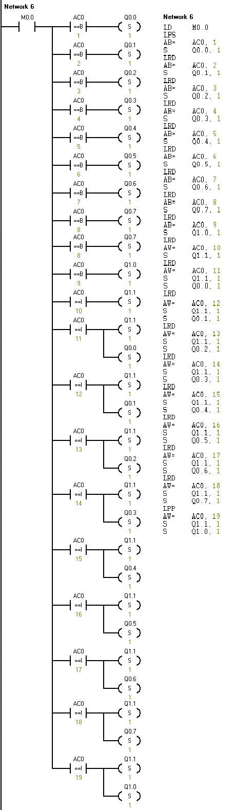 plc programming in2 plc